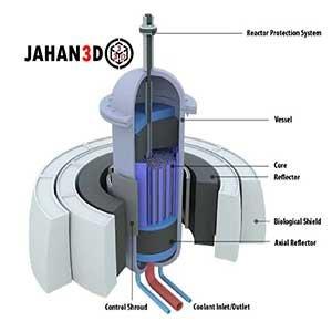 کاربرد پرینتر سه بعدی در انرژی هسته ای